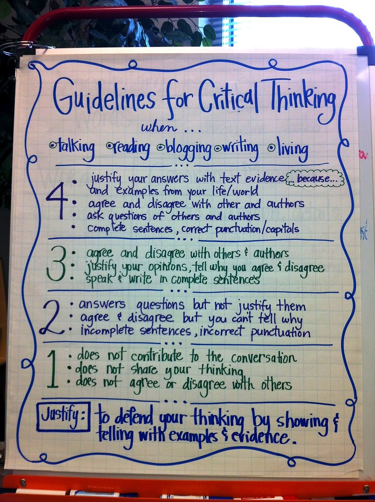 Math Anchor Charts: Guidelines for Critical Thinking | helloliteracy.blogspot.cou2026 | Flickr,Chart