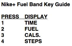 Nike+ Fuel Band Key Guide | by stevegarfield
