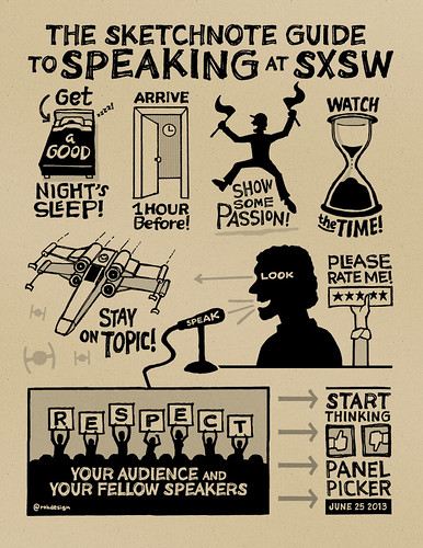 Sketchnote Guide to Speaking at SXSW (Kraft) | by Mike Rohde