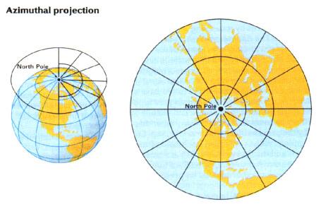projection azimutale