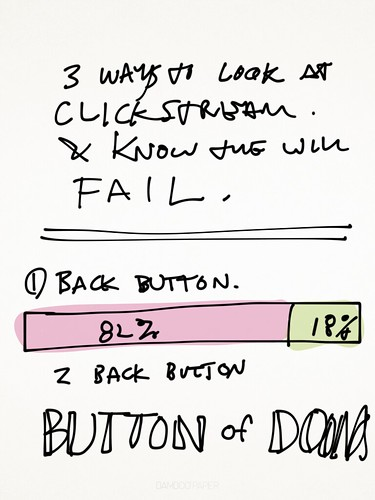 sketchnote from Big (D)esign Conference 2012 | by Paul Goode