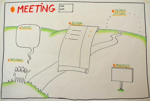 facilitation plan template - meeting i template by anne madsen drawmore graphic