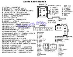 Honda kabel masih fahrur rozi flickr honda kabel by masih fahrur rozi swarovskicordoba Image collections