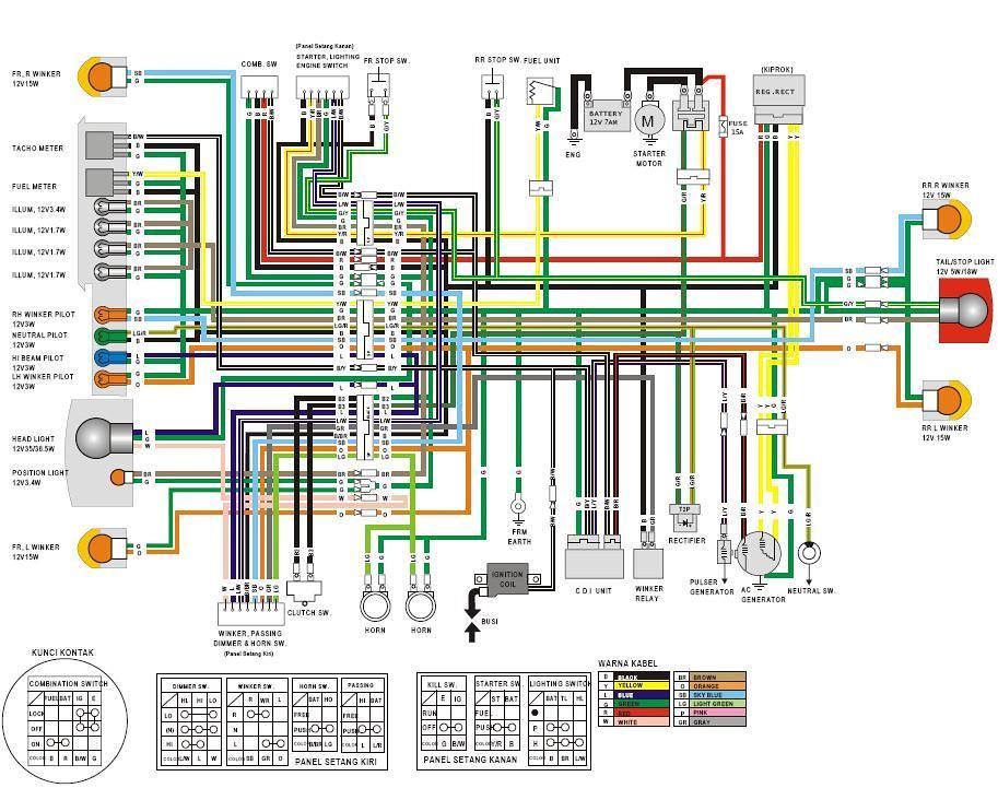 Wiring diagram pengapian honda tiger diy enthusiasts wiring diagrams diagram kelistrikan tiger revo masih fahrur rozi flickr rh flickr com 2002 honda odyssey radio wire diagram honda motorcycle wiring color codes asfbconference2016 Choice Image