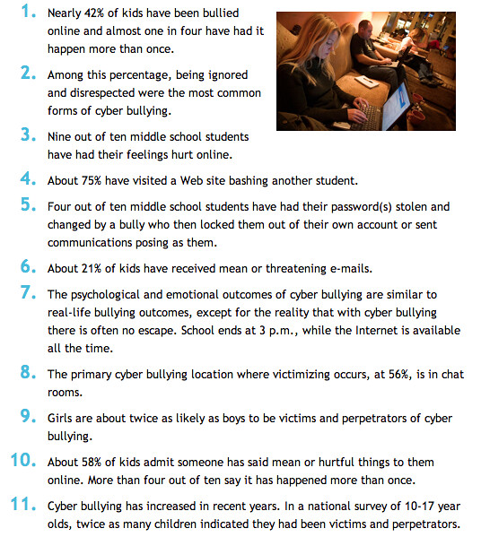 11 Facts on Cyberbullying | Dosomething.org provides us with… | Flickr