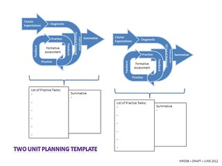 "Educational Resource:  ""Two Unit Planning Template"" 