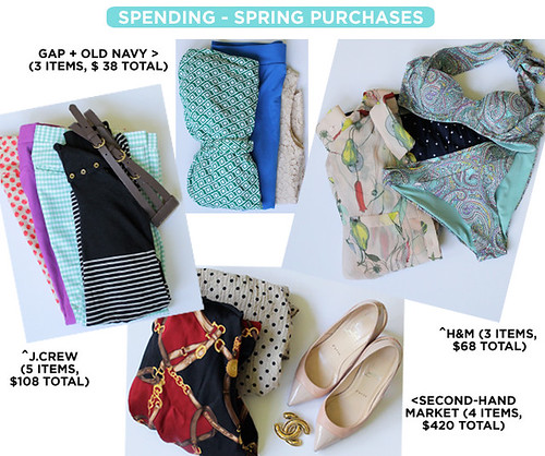 spring2012_purchases | by ExtraPetite.com