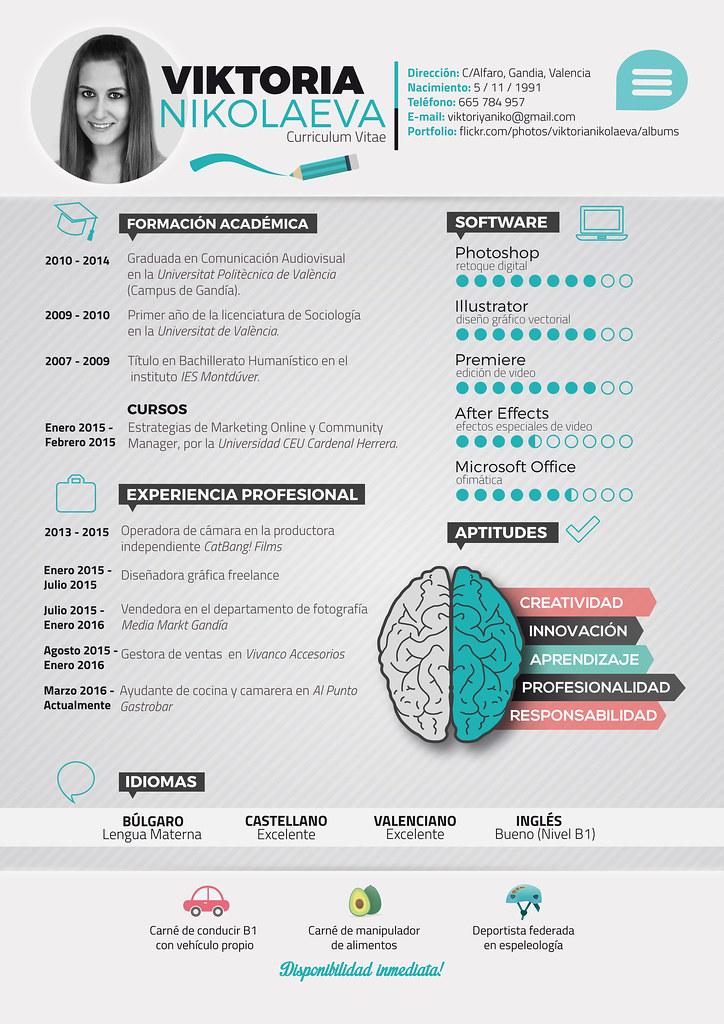 Curriculum Vitae Viktoria Nikolaeva Flickr