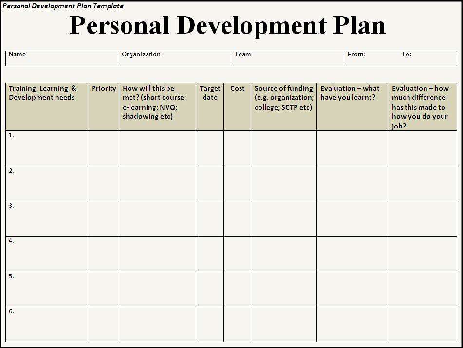 Personal-Development-Plan-Template | www.dream-to-believe.co… | Flickr