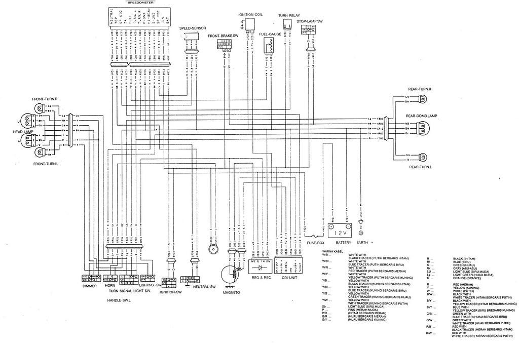 Diagram listrik thunder 125 wiring library diagram kelistrikan satria fu masih fahrur rozi flickr rh flickr com energi listrik diagram kelistrikan suzuki ccuart Choice Image