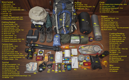 Hiking Jacket