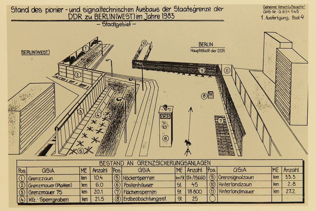 berlin wall diagram justin talbott flickr : berlin wall diagram - findchart.co