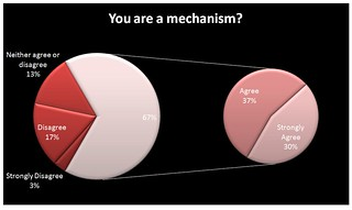 You are a mechanism? | by Kay Johns