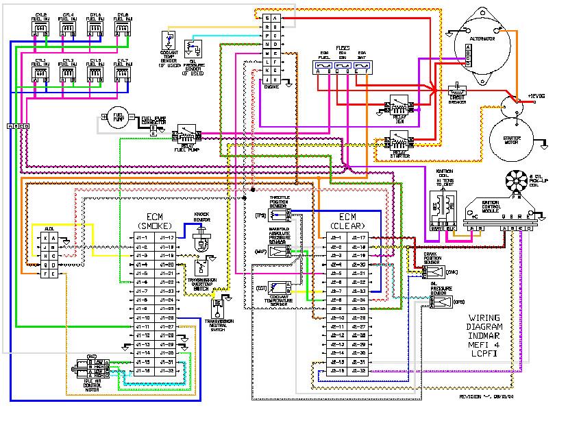mefi 4b mefi4b indmar malibu mefi 4 wiring diagram in flickr rh flickr com Mefi 4B Engine Computer MEFI 4 ECM B