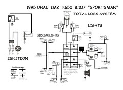 6508392763_2c5b6b22a1_m 1995 ural imz k650 wiring diagram wiring diagram, total lo flickr ural wiring diagram at mifinder.co