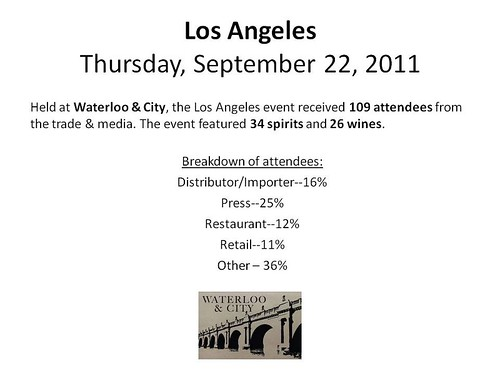 Los Angeles | by SF Int'l Wine Comp
