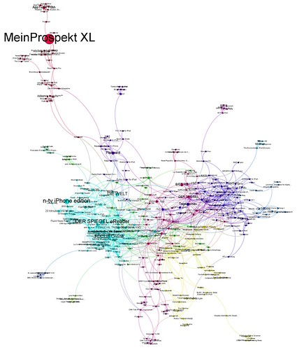 Social network visualization of app downloads | by metaroll