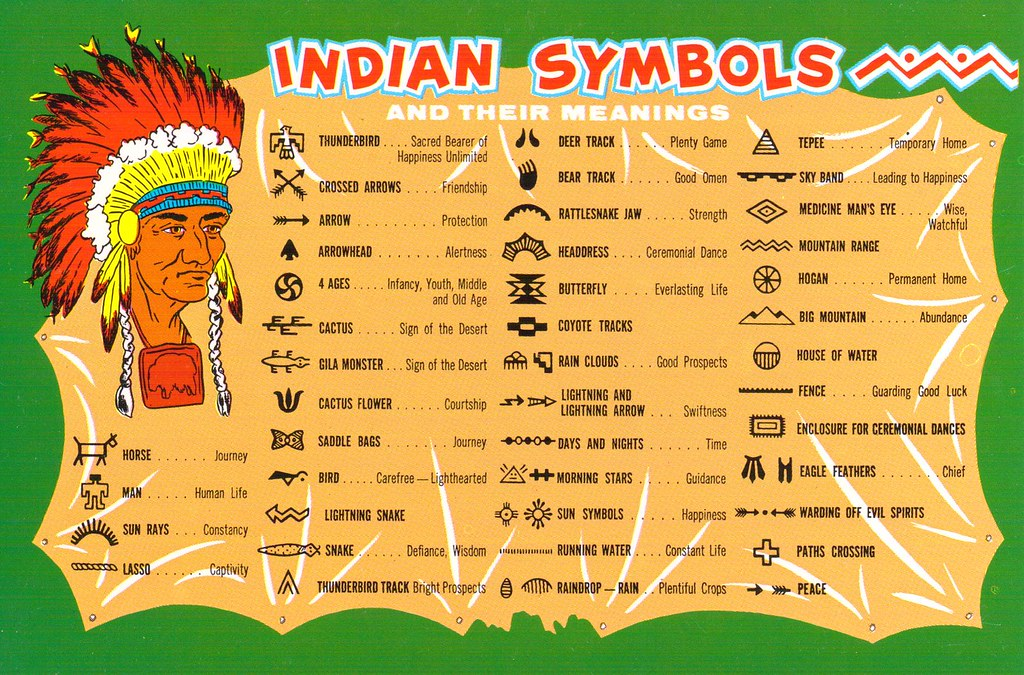 Facts Indian American Indian Symbols Xxchokexx Flickr