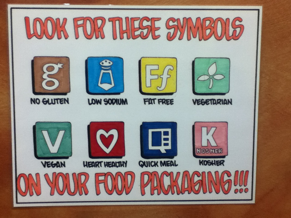 Look For These Symbols On Your Food Packaging Trader Joe Flickr