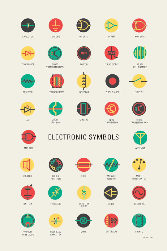 Electronics Symbol Chart | Artistic poster of various electr… | Flickr