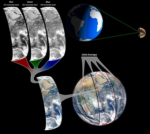 "Blue Marble 2012 - ""How To"" 