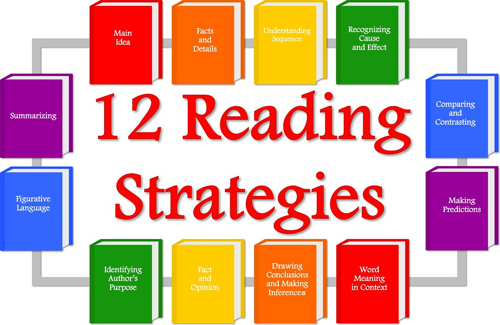 Word Attack Strategies for Beginning Readers - This Reading Mama