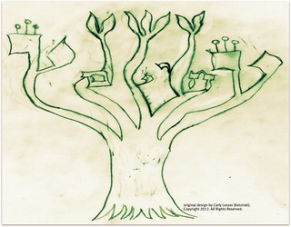 Concept 2: Calligraphy Tree | by Ketzirah & Art