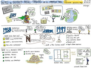 Intro to Business Model Thinking by @business_design Alex Osterwalder | by Rachel Smith