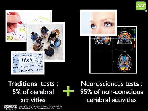 Neurosciences: the natural complement of traditional quantitative and qualitative tests | by Marc Van Rymenant