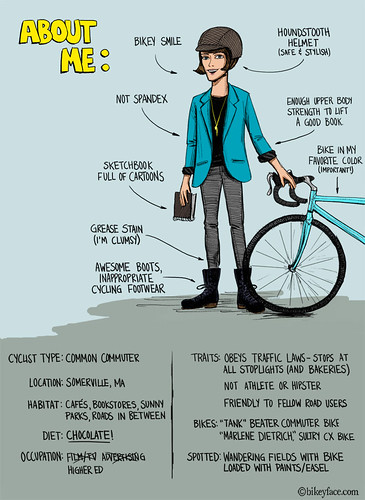 About Me (Fall 2011) | by bikeyface