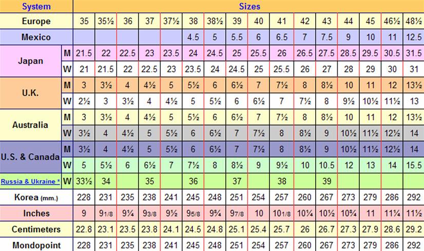 shoe size conversion table uk us eu japan korea russia mex flickr