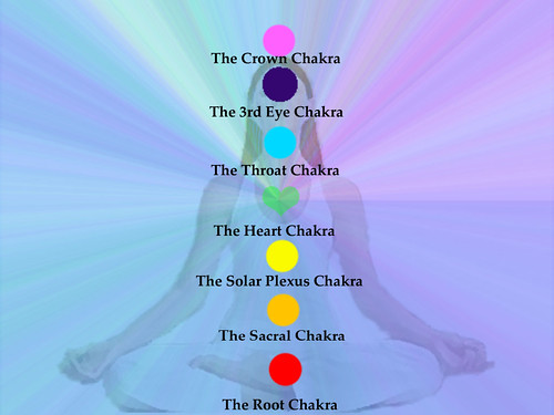 Seven Chakras | by forteexpressions
