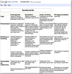 Google Dokument Vurderingsskjema Eksempel På Publisering Flickr - Google dokument