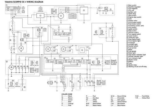 yamaha scorpio wiring diagram 1 masih fahrur rozi flickr