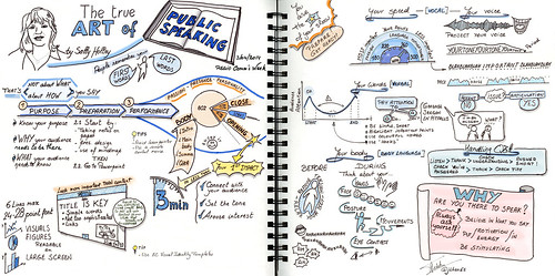 Communication Week's sketchnote