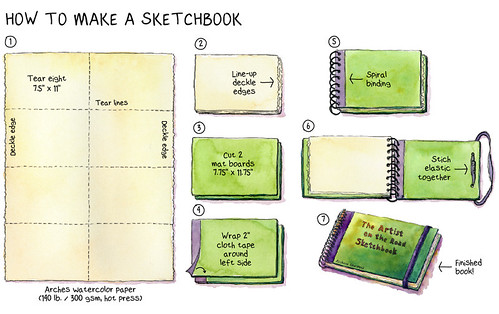 How to make a sketchbook | by The Artist on the Road