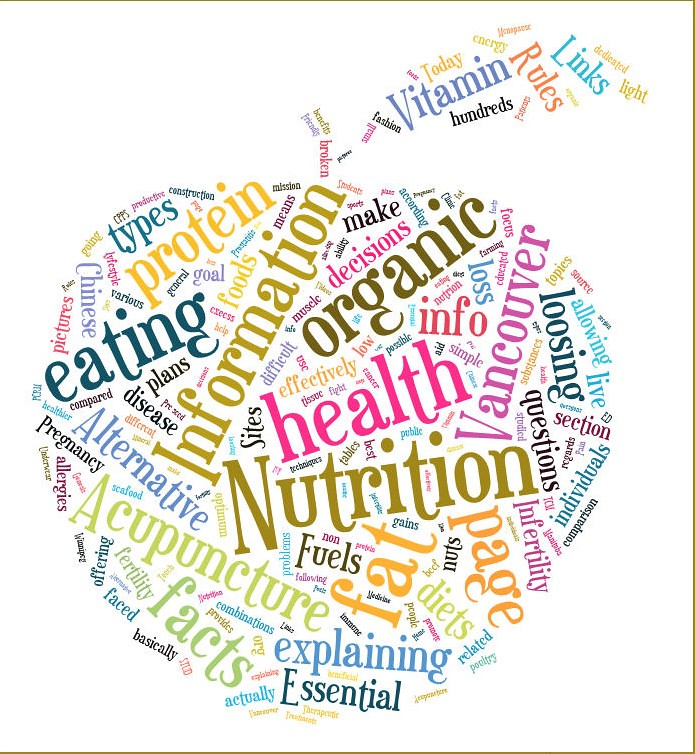 Nutrition word clouds on food safety and nutrition using t flickr nutrition by susan von struensee nutrition by susan von struensee gumiabroncs Images