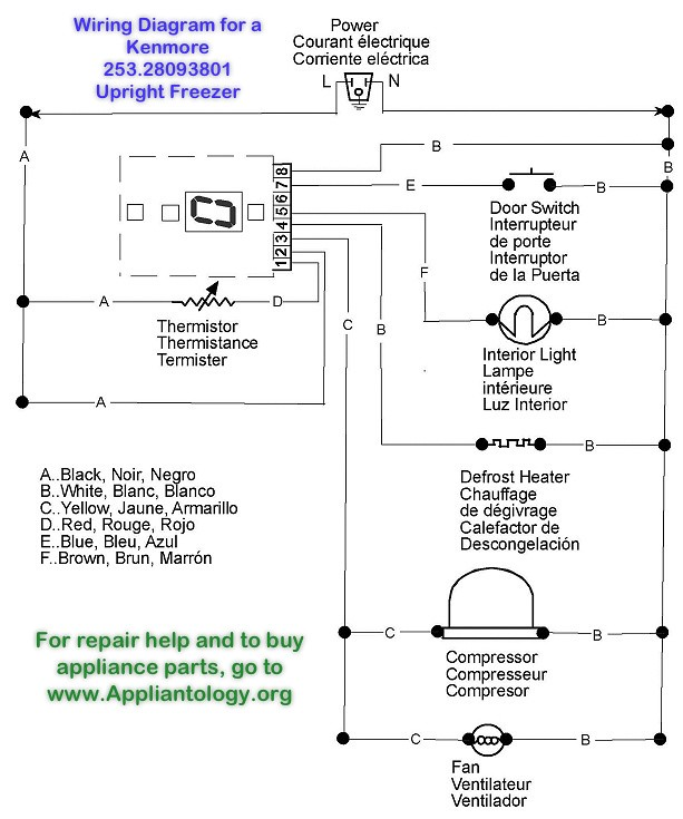 6986342721_b42fc9c710_b wiring diagram for a kenmore 253 28093801 upright freezer flickr frigidaire freezer wiring diagram at edmiracle.co
