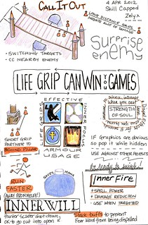 Effective life grips inner focus armour usage disc priest sketch notes | by ItsLilpeanut
