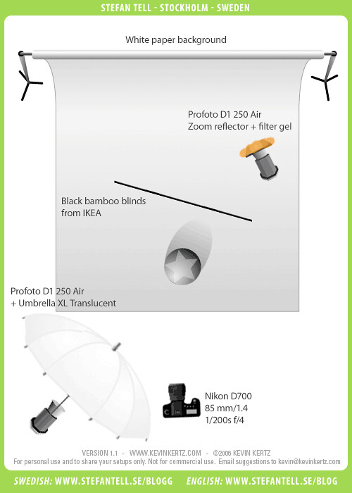 7403805164_8546668df0_b studio lighting setup diagram studio sunset lighting dia flickr
