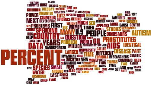 ond_wordcloud_2012-04-17 | by ooofest