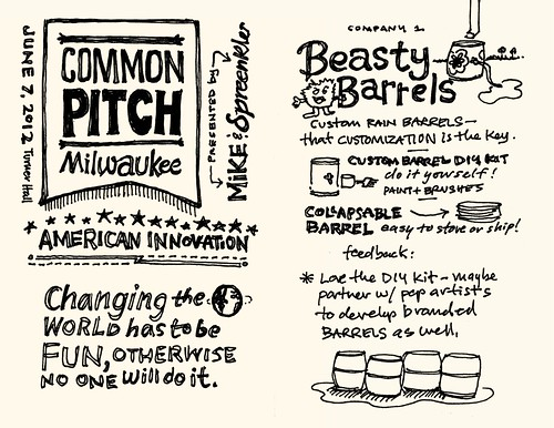 Common Pitch Milwaukee: Sketchnotes 01-02 | by Mike Rohde