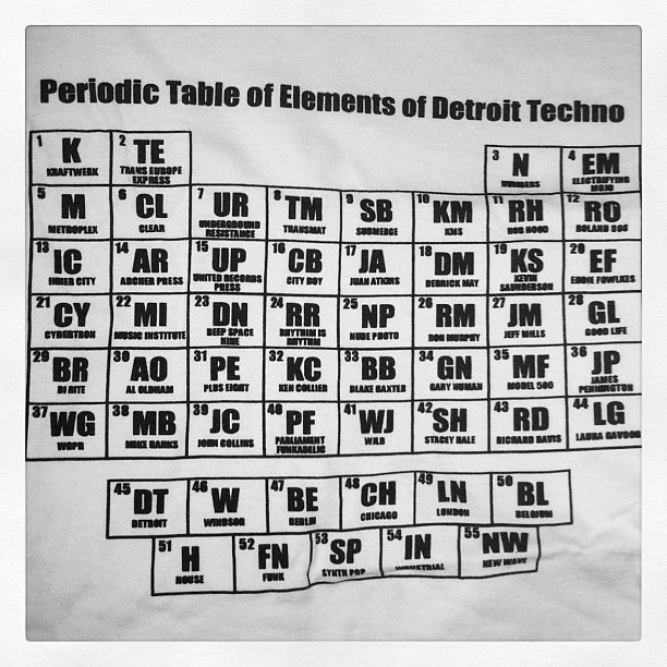 Periodic table of elements of detroit techno t shirt flickr periodic table of elements of detroit techno t shirt by csgholz urtaz Images