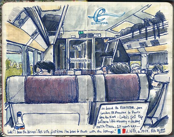 Eurostar to Paris
