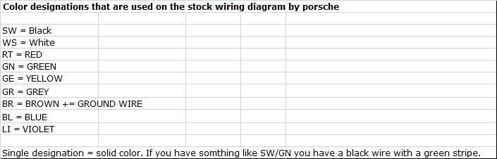 Porsche Wire Color Chart Color Code Chart For Porsche Flickr