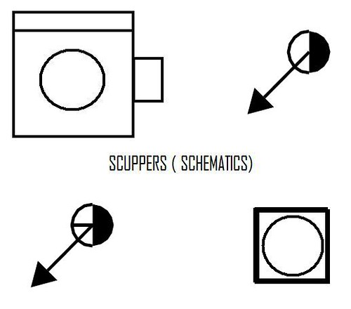 Various schematic symbols for scuppers (Drainage facilitation) | by derick900