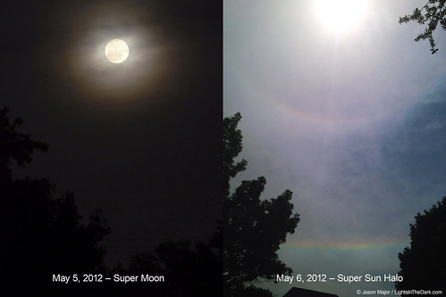 Super Moon vs Super Sun Halo | by Lights In The Dark