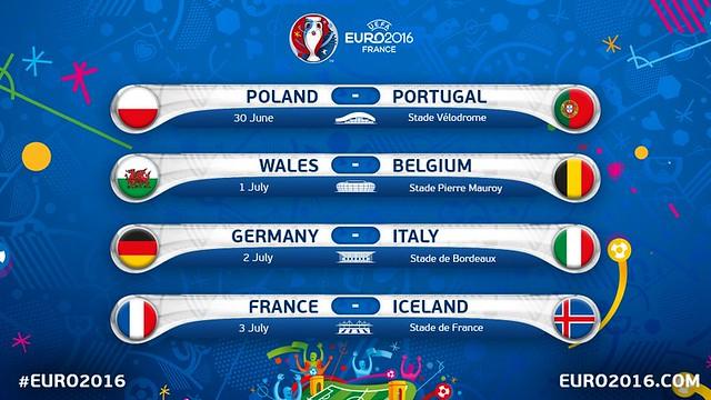 Euro 2016 France: Cuartos de Final