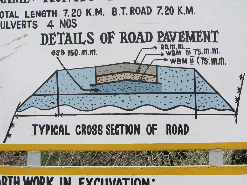 How to build a road 37