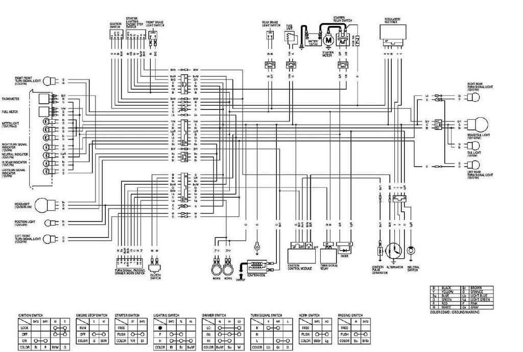 Wiring diagram kelistrikan honda beat auto wiring diagram today diagram kelistrikan tiger masih fahrur rozi flickr rh flickr com honda civic wiring schematics 2002 honda odyssey radio wire diagram asfbconference2016 Choice Image
